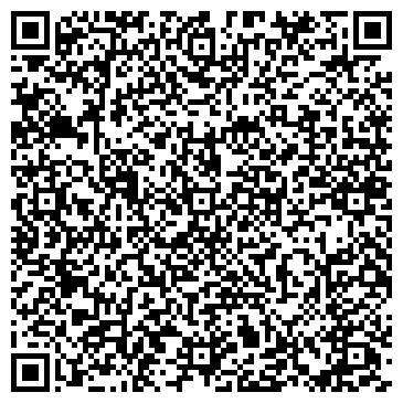 QR-код с контактной информацией организации Субъект предпринимательской деятельности Служба садовников «МИС Флора»