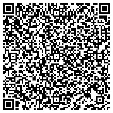 """QR-код с контактной информацией организации """"НПФ"""" Укртеплосервис"""