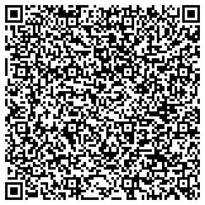 QR-код с контактной информацией организации Воротные Системы — Днепропетровск