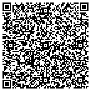 QR-код с контактной информацией организации АВС-БУД, ЧП