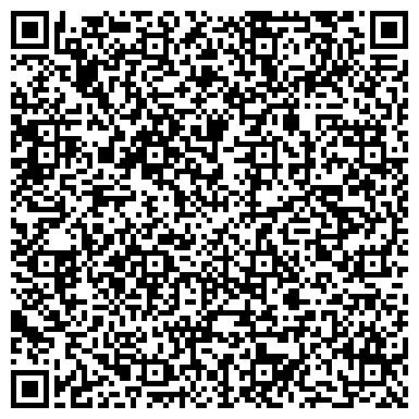 QR-код с контактной информацией организации Панько Сергей Михаилович, ЧП