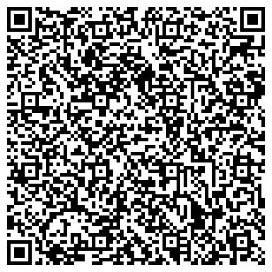 QR-код с контактной информацией организации Украинское земельное агентство, ООО