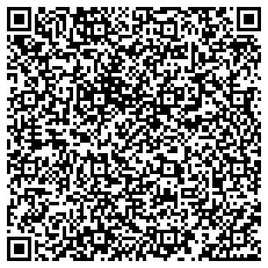 QR-код с контактной информацией организации Львивпроектконструкция НПП, ООО