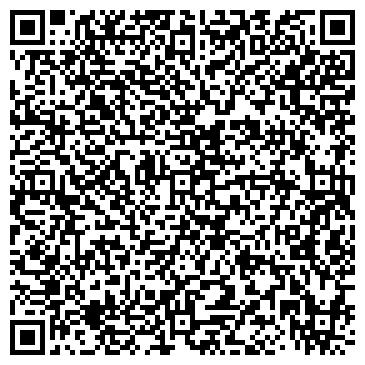 QR-код с контактной информацией организации ЧП ПКФ «Фурнитура для дома и офиса»