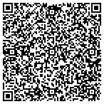 QR-код с контактной информацией организации Термобуд, ООО СУАП