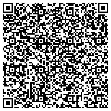 QR-код с контактной информацией организации Балкони Сити, Компания (Balcony-city)