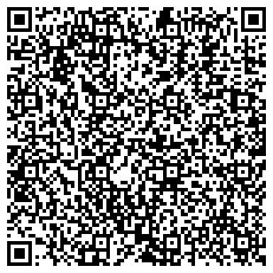 QR-код с контактной информацией организации Будівельні технологічні рішення, ТОВ (Строительные технологические решения, ООО)