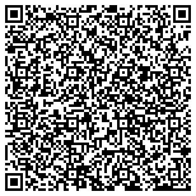 QR-код с контактной информацией организации Никольников А.В., СПД