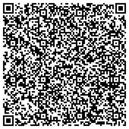 QR-код с контактной информацией организации НАУЧНО-ИССЛЕДОВАТЕЛЬСКИЙ И КОНСТРУКТОРСКИЙ ИНСТИТУТ МЯСНОЙ И МОЛОЧНОЙ ПРОМЫШЛЕННОСТИ СФ РГП НПЦ ППП