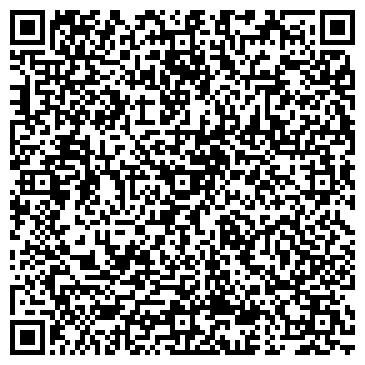 QR-код с контактной информацией организации ЧП Партыка Иван Викторович