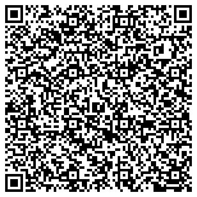 QR-код с контактной информацией организации СматрХаус, ЧП центр автоматизации (Smarthouse)
