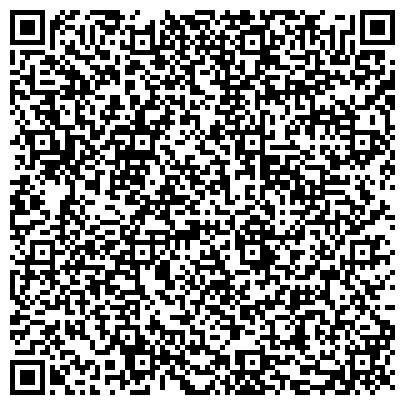 QR-код с контактной информацией организации ВНТК (ФИЛИАЛ) ВОЛГГТУ