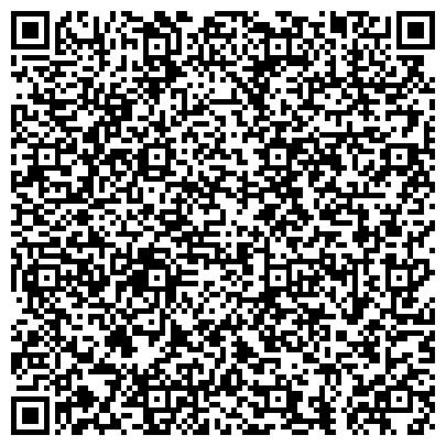 """QR-код с контактной информацией организации Ремонтно-строительная компания """"The Handyman"""""""