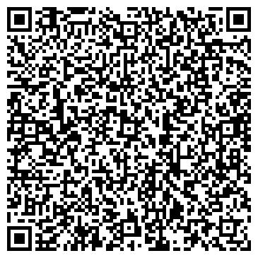 QR-код с контактной информацией организации Никитин А.В., ЧП