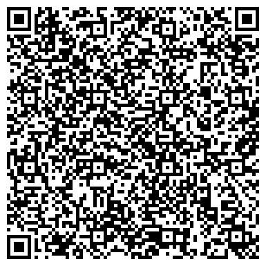QR-код с контактной информацией организации Аванти девелопмент (Avanti Development ), ООО