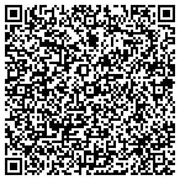 QR-код с контактной информацией организации Компания АлмРесЦентр, ООО