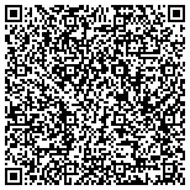 QR-код с контактной информацией организации НДПИ Будтехэкспертиза, ООО