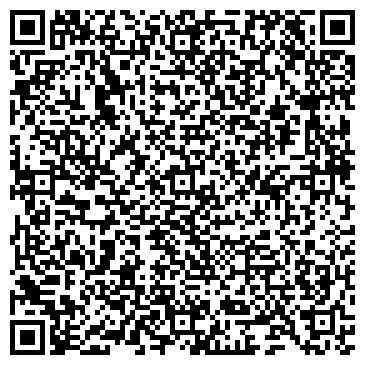 QR-код с контактной информацией организации Благобуд, Компания