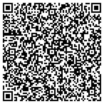 QR-код с контактной информацией организации ШтукаТур, ЧП