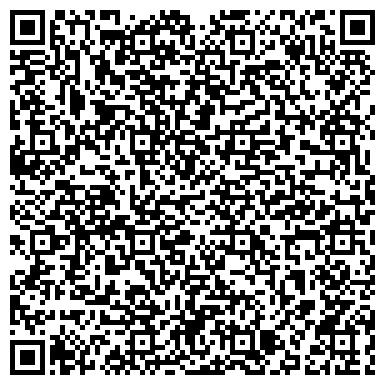 QR-код с контактной информацией организации Ландшафтная мастерская Ирины Иваницкой, ЧП