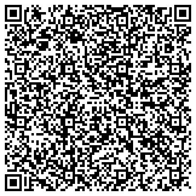 QR-код с контактной информацией организации ТОО Mangistau Global Supply (Мангыстау Глобал Сапплай)
