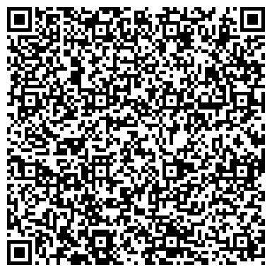 QR-код с контактной информацией организации Переверин Н.Д., ИП