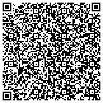 """QR-код с контактной информацией организации Субъект предпринимательской деятельности Интернет-магазин """"Все Розетки"""""""