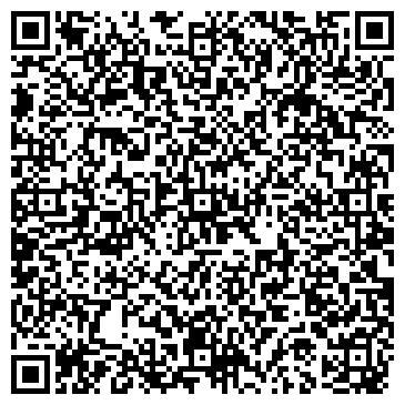 """QR-код с контактной информацией организации Торгово-производственная компания """"КНК"""""""