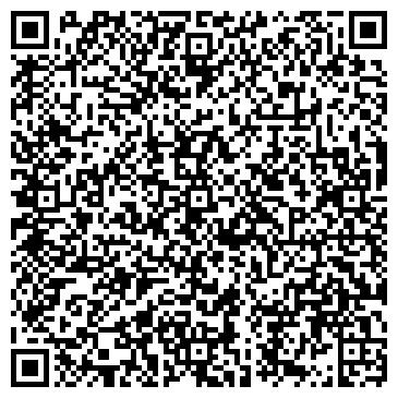 QR-код с контактной информацией организации Субъект предпринимательской деятельности Green forever