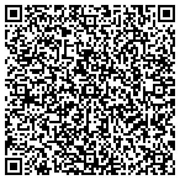 QR-код с контактной информацией организации Другая ЧПСУП «Новые технологии тепла»