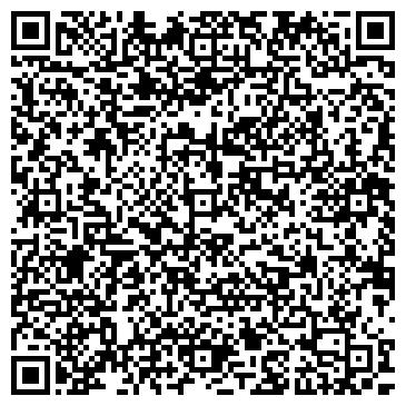 QR-код с контактной информацией организации ИП Комеко Андрей Валентинович