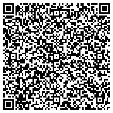 QR-код с контактной информацией организации Зеленые просторы, ОДО