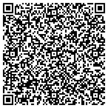 QR-код с контактной информацией организации БориСтройТех, Компания