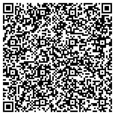 """QR-код с контактной информацией организации Магазин """"Свiт Саун"""""""