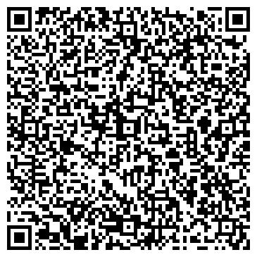 QR-код с контактной информацией организации Субъект предпринимательской деятельности интернет магазин GRANITO.COM.UA