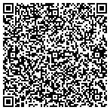 QR-код с контактной информацией организации «ДНЕПРОЛОК» ООО