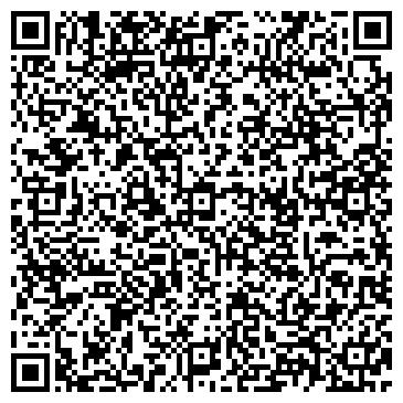 QR-код с контактной информацией организации Астра Пласт