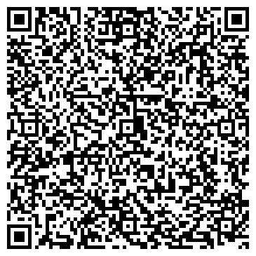 QR-код с контактной информацией организации Коблицкий В.М., СПД