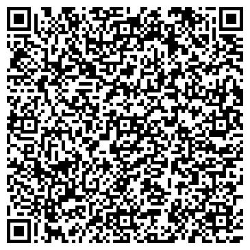 QR-код с контактной информацией организации Компания «ДорСервис КПК»