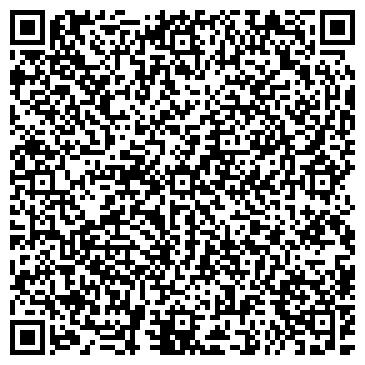 QR-код с контактной информацией организации ТермоДом, ЧП