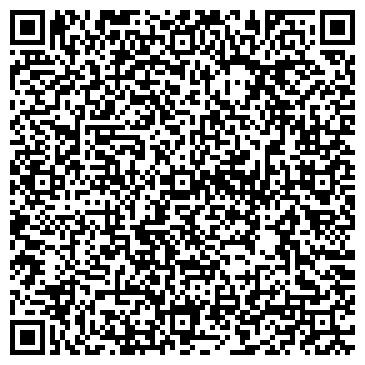 QR-код с контактной информацией организации НТЦ Керам-Технологии, ООО
