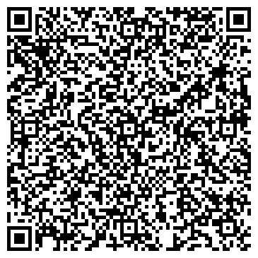 QR-код с контактной информацией организации Компания «Витория»