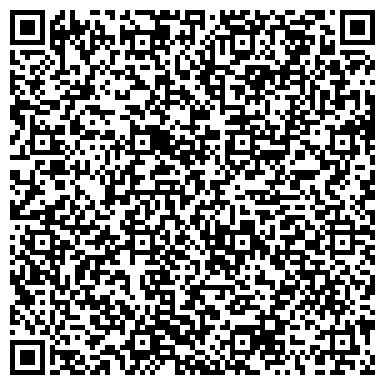 QR-код с контактной информацией организации Молодежная Инвестиционная Компания, ООО