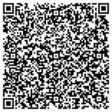QR-код с контактной информацией организации Мега термоблок, ЧП