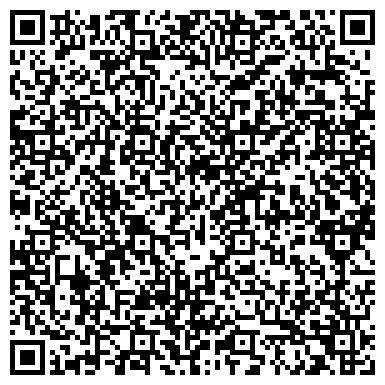 QR-код с контактной информацией организации ОБЩЕОБРАЗОВАТЕЛЬНАЯ АВТОРСКАЯ ШКОЛА НАБАТНИКОВОЙ И НАЗАРОВОЙ