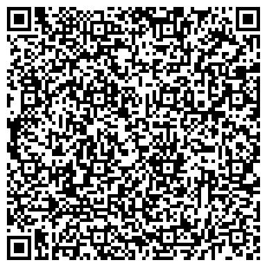 QR-код с контактной информацией организации Айрес, Организация