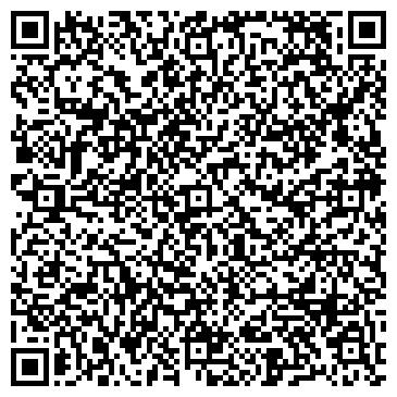 QR-код с контактной информацией организации Термоизоляция, ООО