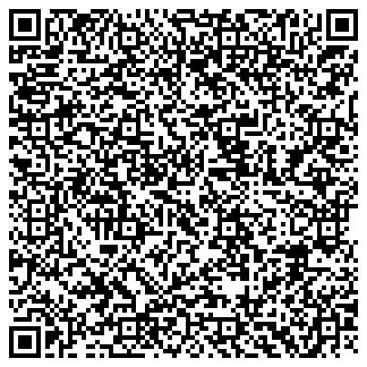 QR-код с контактной информацией организации КОЛЛЕДЖ ЭКОНОМИКИ И МЕНЕДЖМЕНТА - ВЫСШАЯ ШКОЛА КОММЕРЦИИ