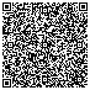QR-код с контактной информацией организации Строительная компания БНВ-буд, ЧП