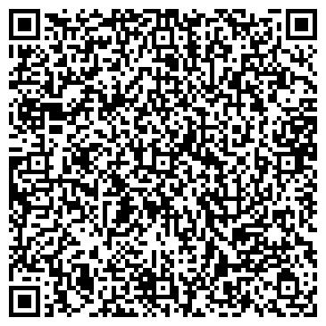 QR-код с контактной информацией организации Сады Астарты, ЧП